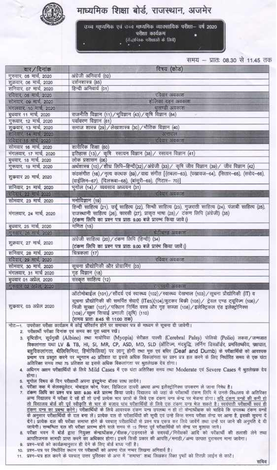 RBSE 12th Time Table 2020